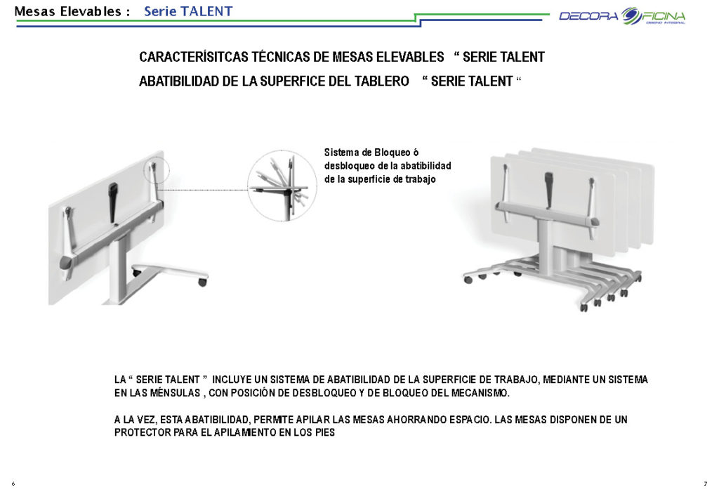 Ficha tecnica Talent 3